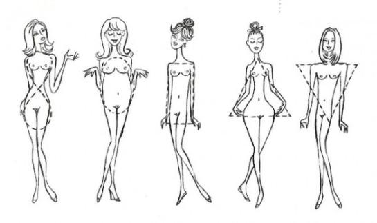 formas do corpo feminino